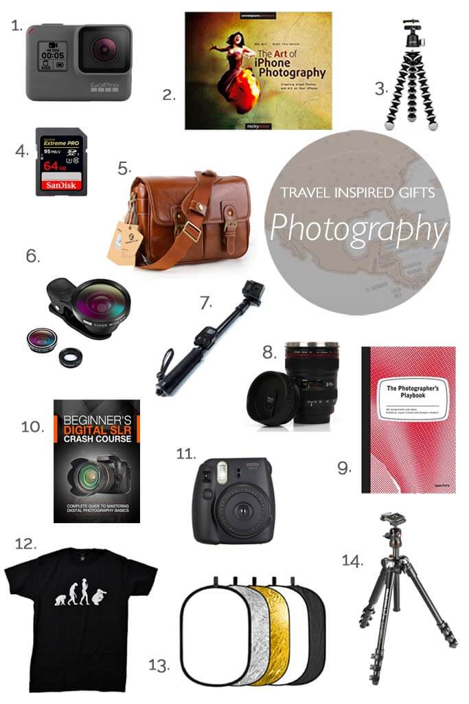 Best holiday gift list for travel photographers and photography lovers in general. Check it out!