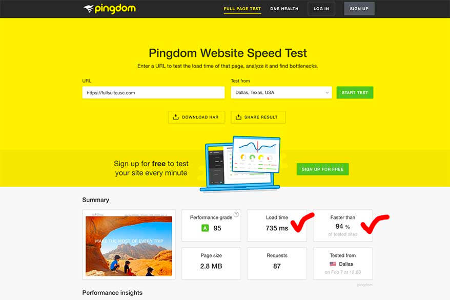 Speed test of a very fast website that has been optimised for speed- FullSuitcase.com