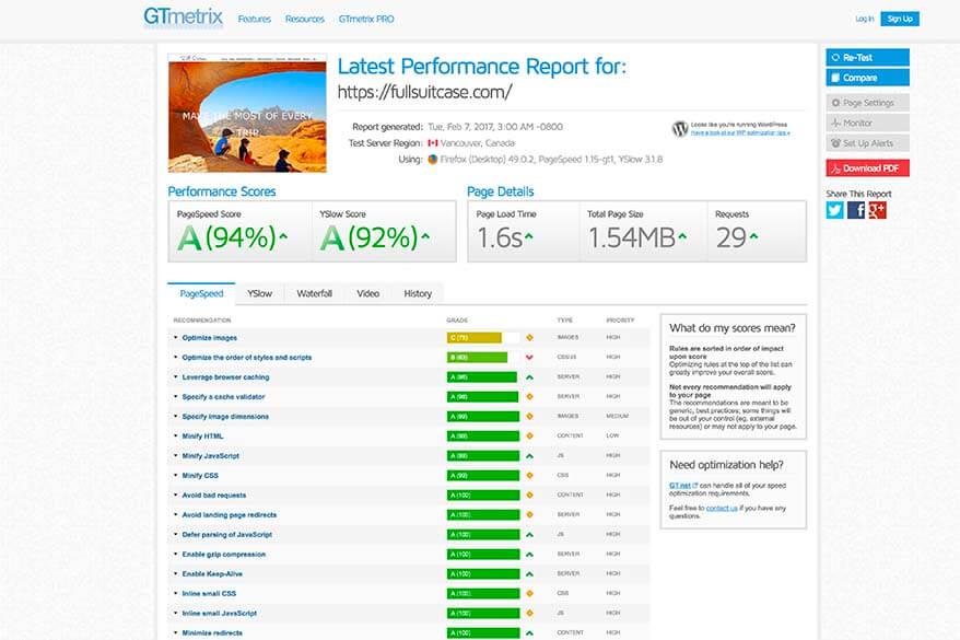 Website speed analysis of a fast website
