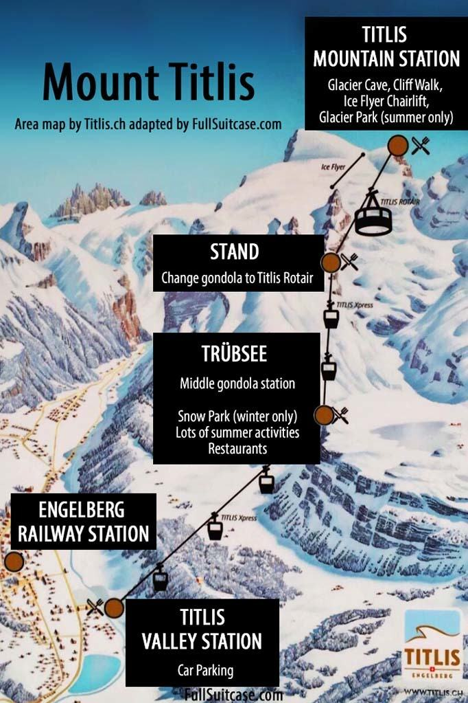Mount Titlis, Stand, Trubsee, Engelberg map